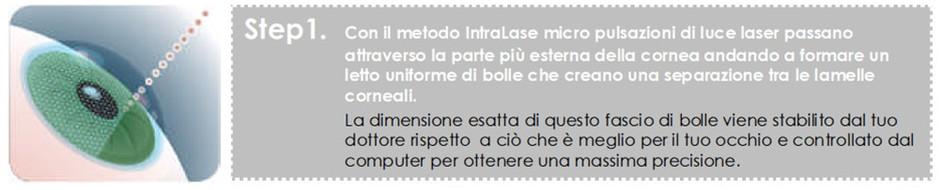 intralase step1